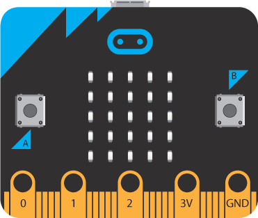 BBC Micro:bit graphic